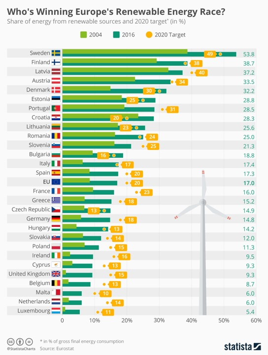 renewable energy sources 2020