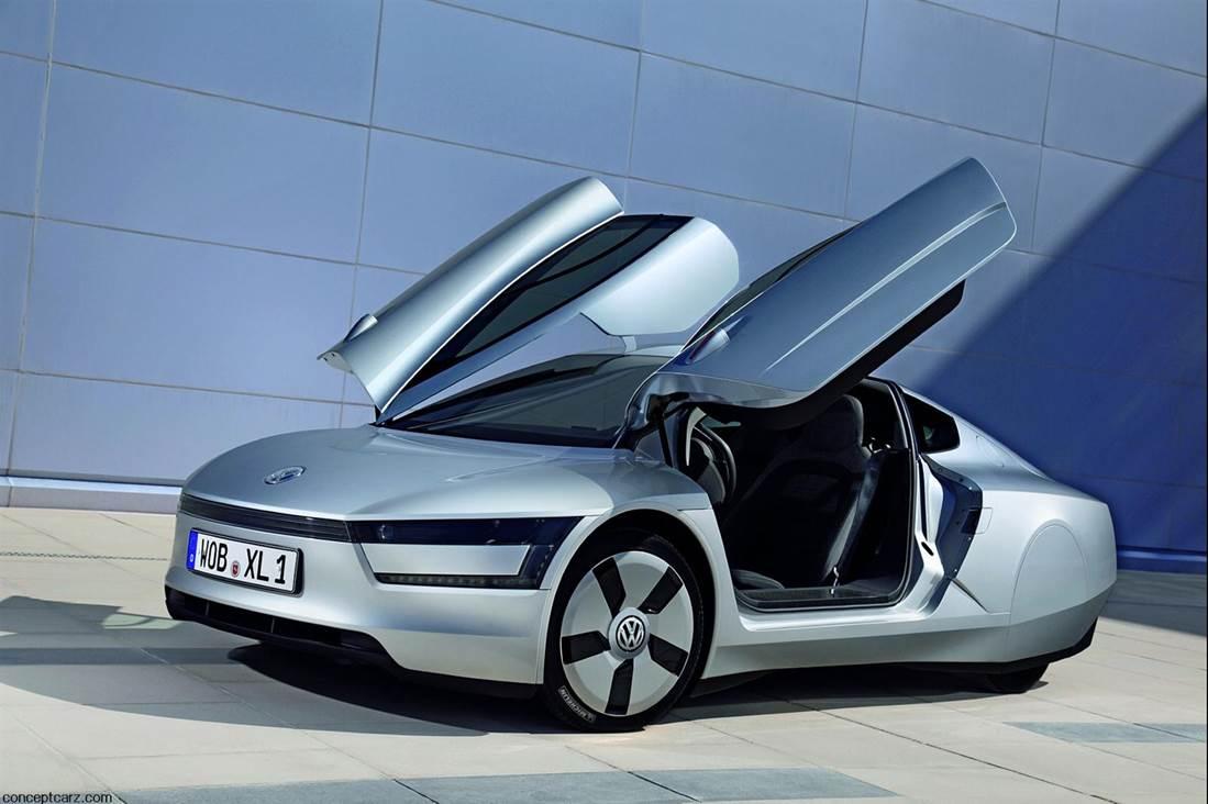 Auto Duurzaam Mbo